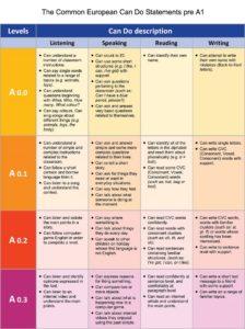английски език за деца 4-9 години
